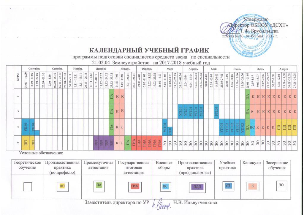 Землеустройство Дмитриевский сельскохозяйственный техникум  Календарный учебный график по специальностям на 2017 2018 учебный год
